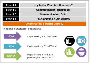 Progression framework screenshot